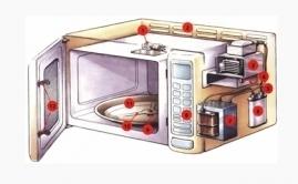 Обслуживание и ремонт микроволновых печей.